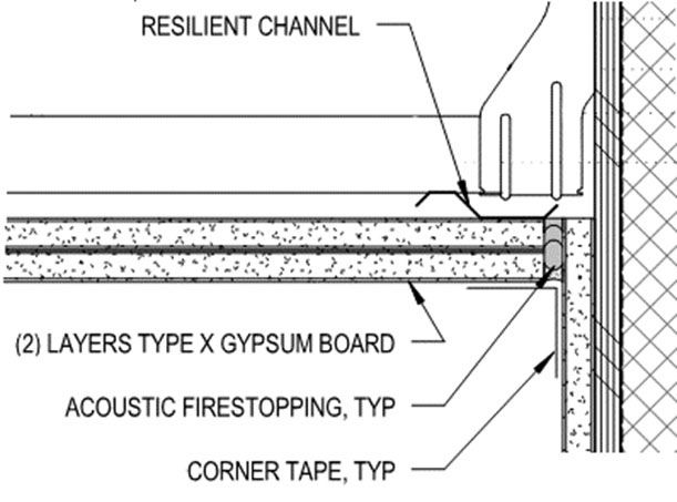 Resilient Channel - corner detail